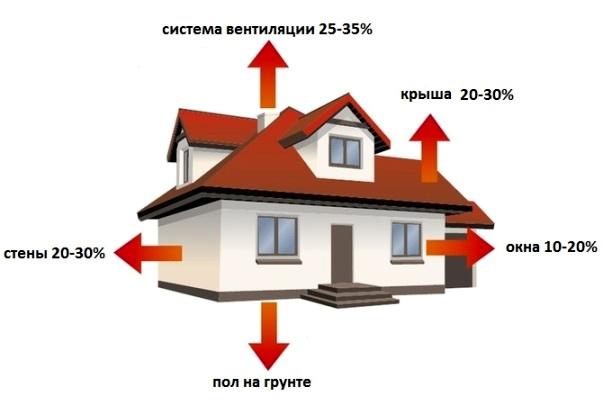 Программа по энергосбережению и повышению энергоэффективности